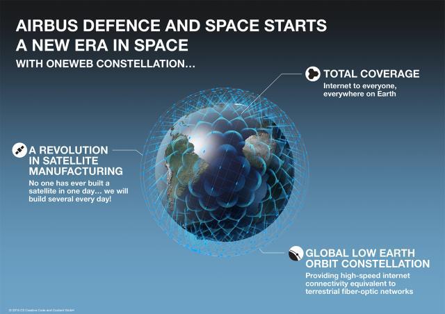 OneWeb отправила на орбиту первые спутники для всемирной интернет-связи